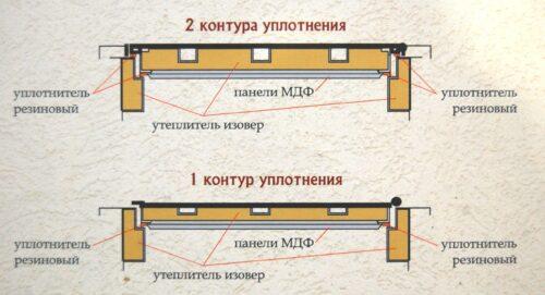 Двери Премьер-вид сверху