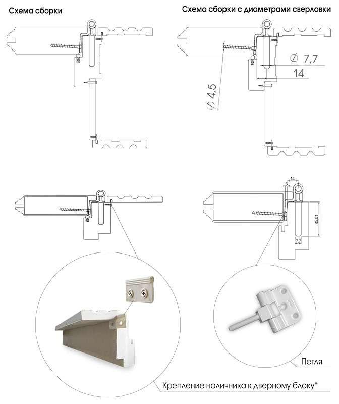 Монтажная схема по сборке дверей серии Прованс