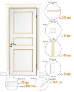 Двери межкомнатные провас
