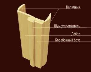 komplektacija-dverey-pogonag