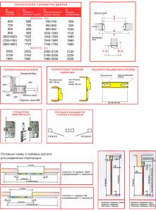 Техническая информация дверей Артдор