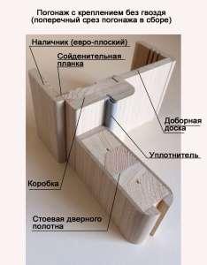 dvernoy-blok-bezgvozdevoy-montag-korfad