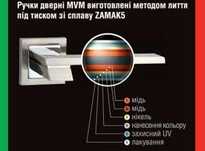 http://www.dverinaplehanova.dp.ua/wp-content/uploads/2015/12/mvm-6-sloev-pokritiya.jpg