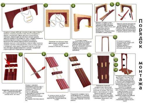 Установка арки новый стиль