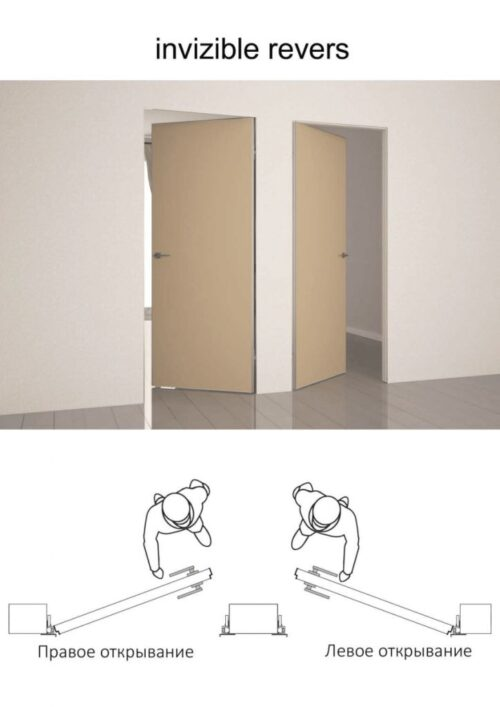 invisible-внутрение скрытые двери