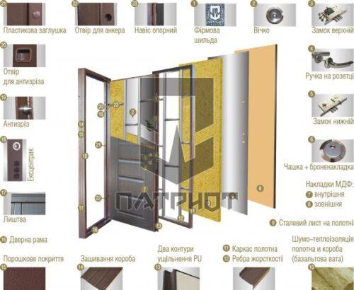 vhodnie-dveri-patriot-konstruktsiya-LS-uk